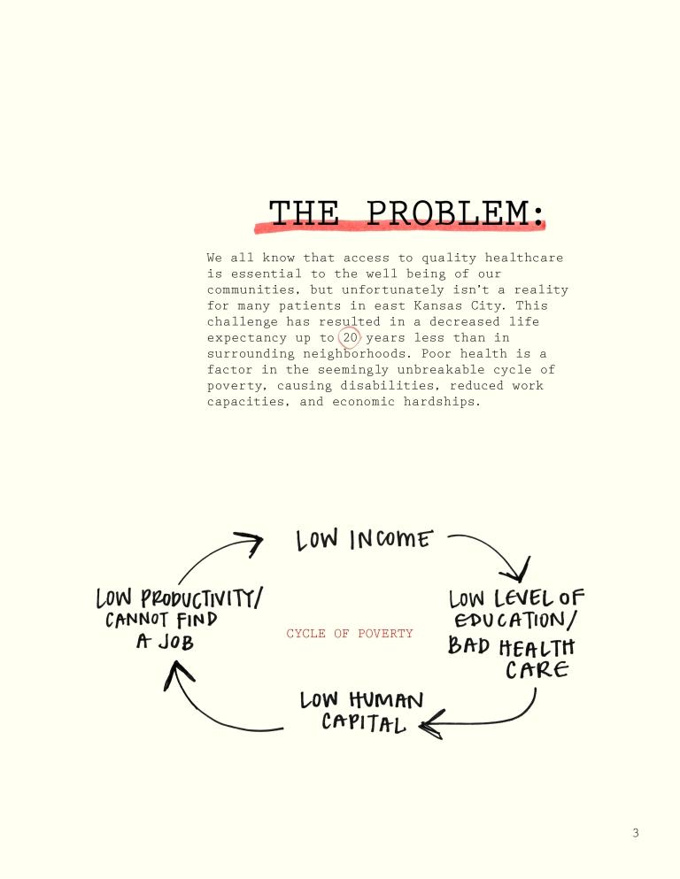 stovall_caitlin-problemstatementblog3