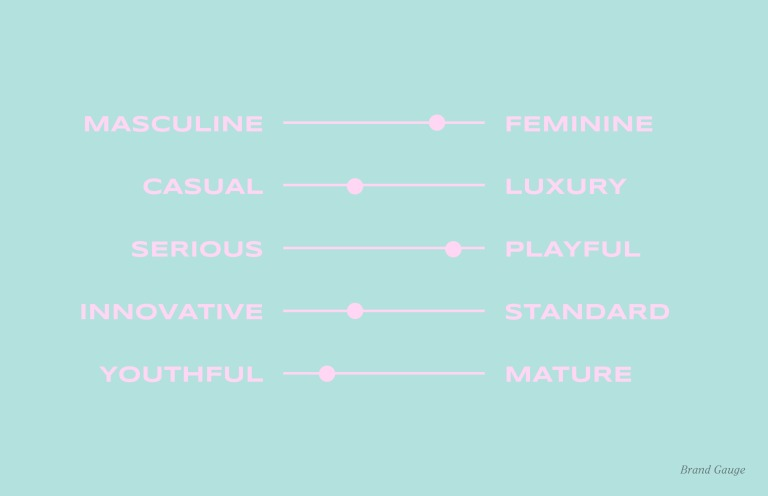 blog style guide5